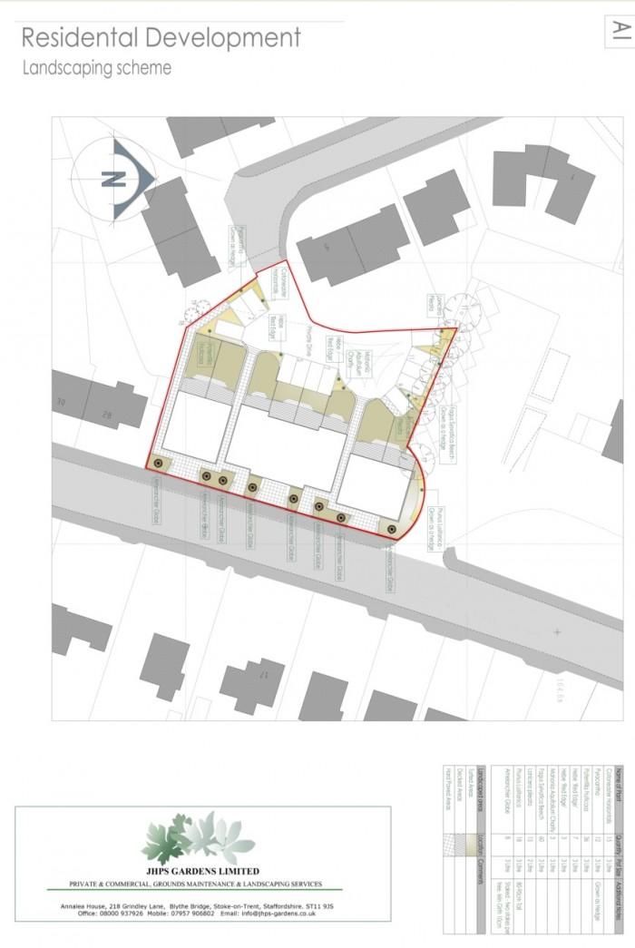 Landscaping Scheme Plan