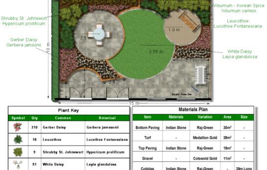 Landscaping Schemes